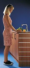 küche-ergonomie
